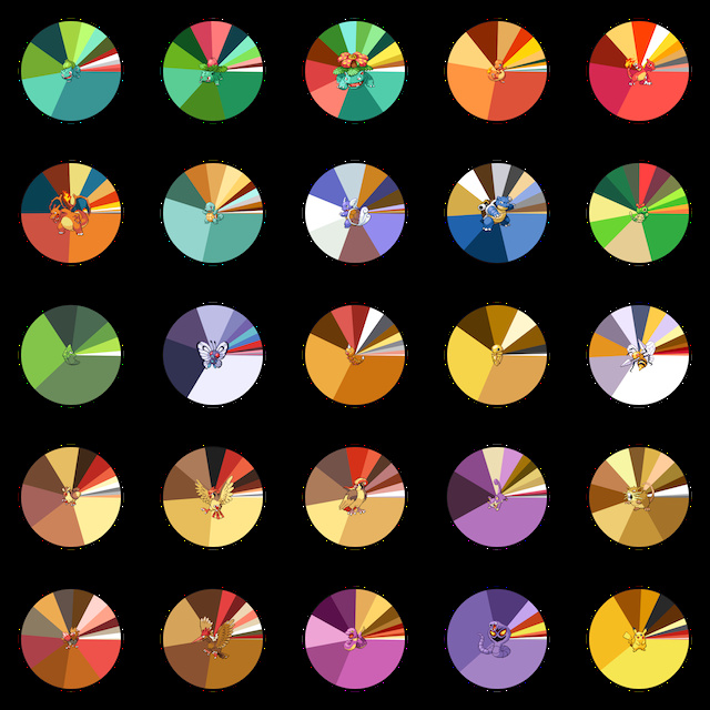 Poke-Pie Charts Break Down The Color Palettes Of Your ...