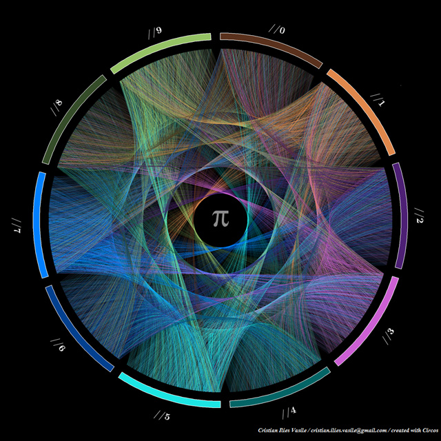 pie the infinite number Thinking about the hugeness of mathematical numbers like pi can give you a  headache, but visualising them can be a thing of beauty.