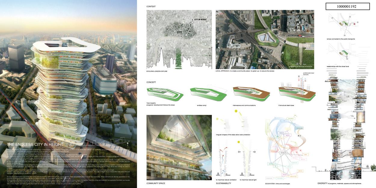 Living Growing Buildings Win The London Organic